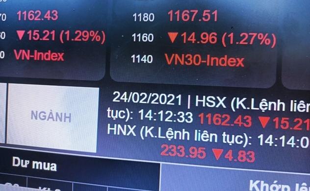 Cơ hội cho nhà đầu tư trong nhịp rung lắc của thị trường