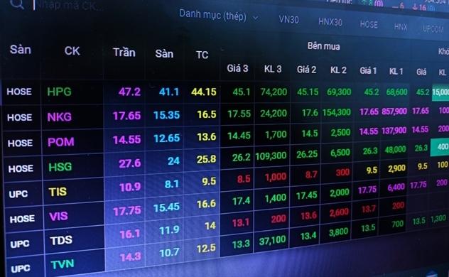Cổ phiếu thép