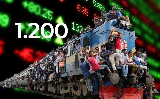 VN-Index sắp vượt đỉnh lịch sử 1.200 điểm