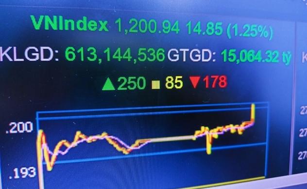 Trước ngưỡng 1.200 điểm, nhà đầu tư nên làm gì?