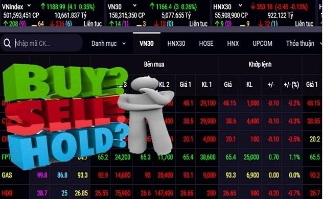 Thị trường chứng khoán: Nhà đầu tư được khuyên đứng ngoài và quan sát thị trường