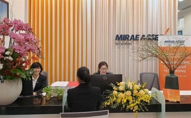 Dư nợ margin ở Mirae Asset cán mốc gần 12.000 tỉ đồng