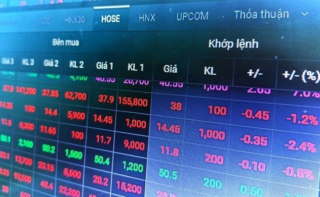 Cổ phiếu ngân hàng dậy sóng nhưng BID vẫn 'giậm chân tại chỗ'