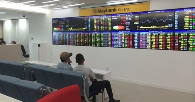 """Nhà đầu tư đang """"mạnh tay"""" chốt lời trên thị trường chứng khoán"""