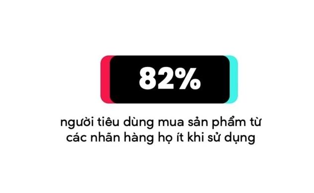 TikTok dự đoán Shoppertainment sẽ là xu hướng trong Mùa Siêu Mua Sắm tại Việt Nam