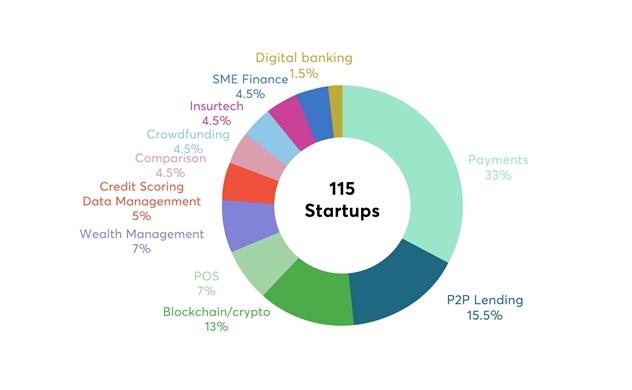 """MBBank phát hành báo cáo""""Fintech & Ngân hàng số"""""""